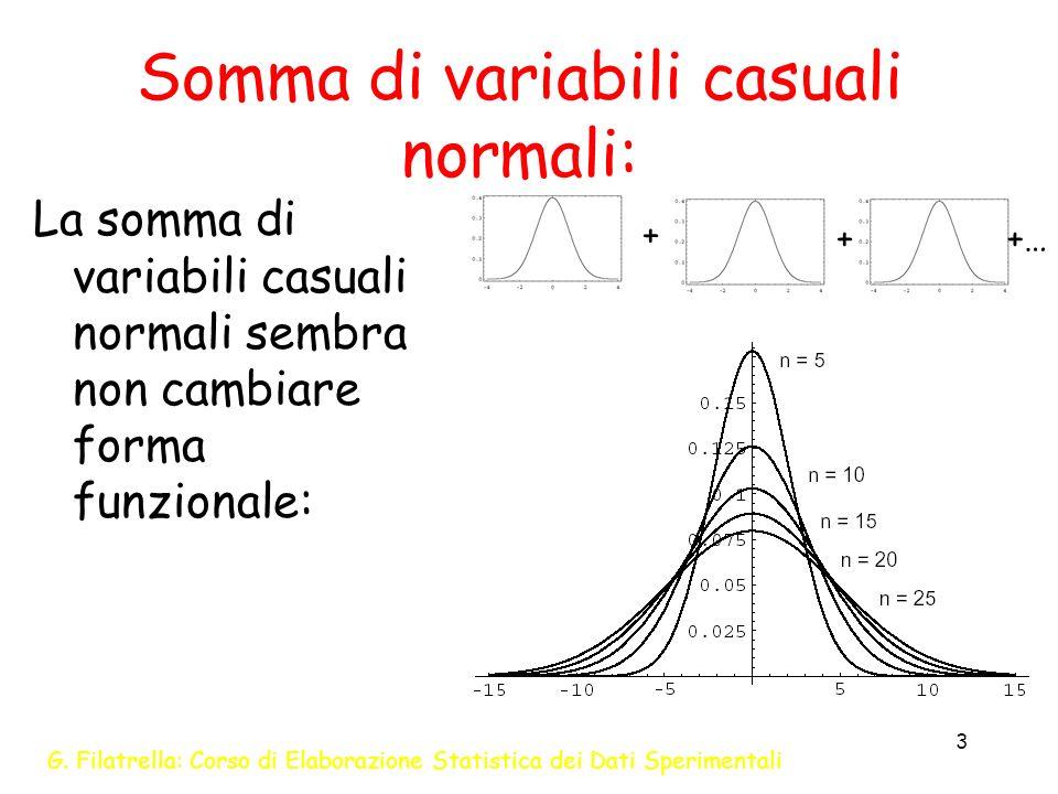 G. Filatrella: Corso di Elaborazione Statistica dei Dati Sperimentali 3 Somma di variabili casuali normali: La somma di variabili casuali normali semb