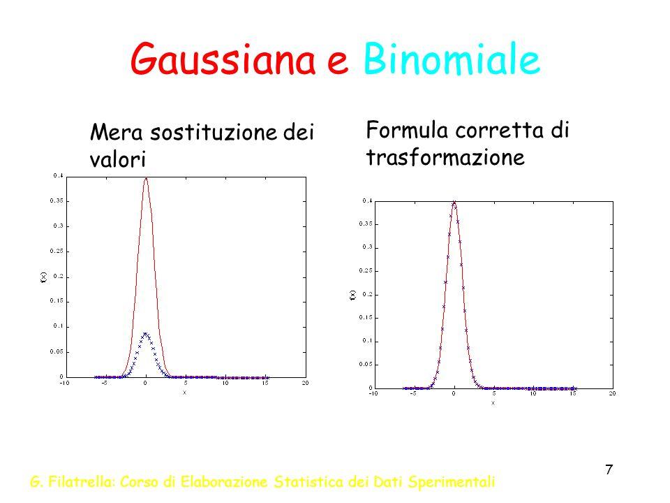 G. Filatrella: Corso di Elaborazione Statistica dei Dati Sperimentali 7 Gaussiana e Binomiale Mera sostituzione dei valori Formula corretta di trasfor