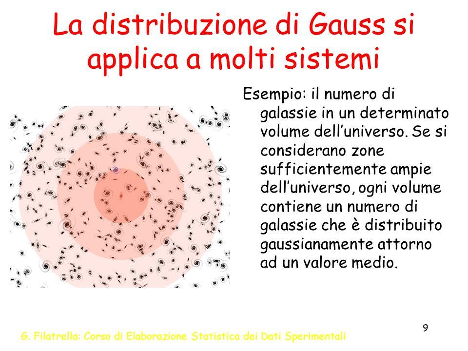 G. Filatrella: Corso di Elaborazione Statistica dei Dati Sperimentali 9 La distribuzione di Gauss si applica a molti sistemi Esempio: il numero di gal