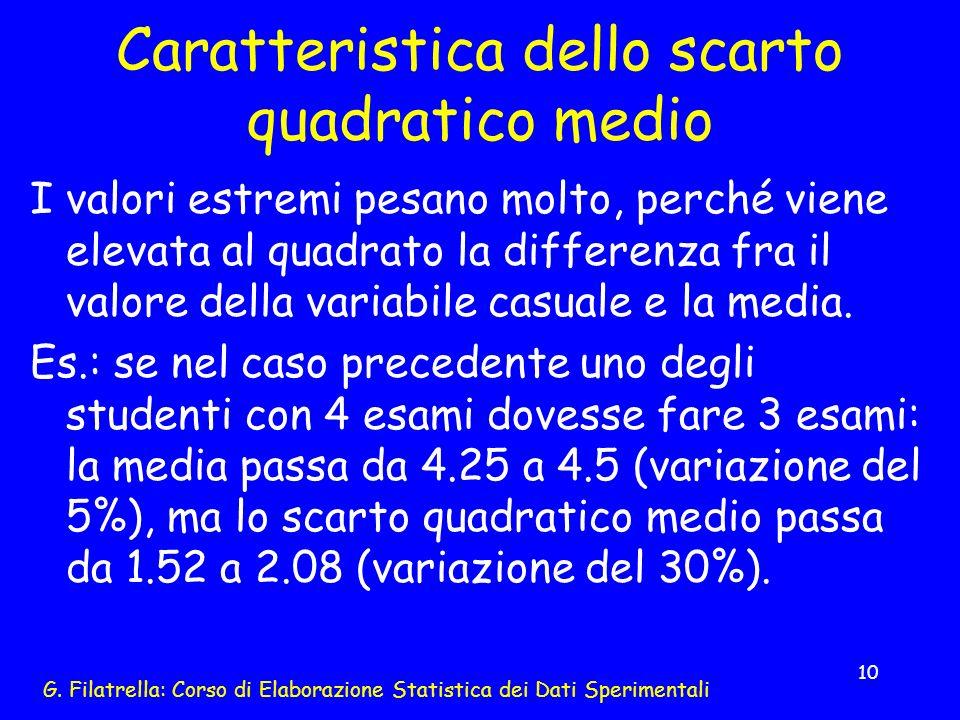 G. Filatrella: Corso di Elaborazione Statistica dei Dati Sperimentali 10 Caratteristica dello scarto quadratico medio I valori estremi pesano molto, p