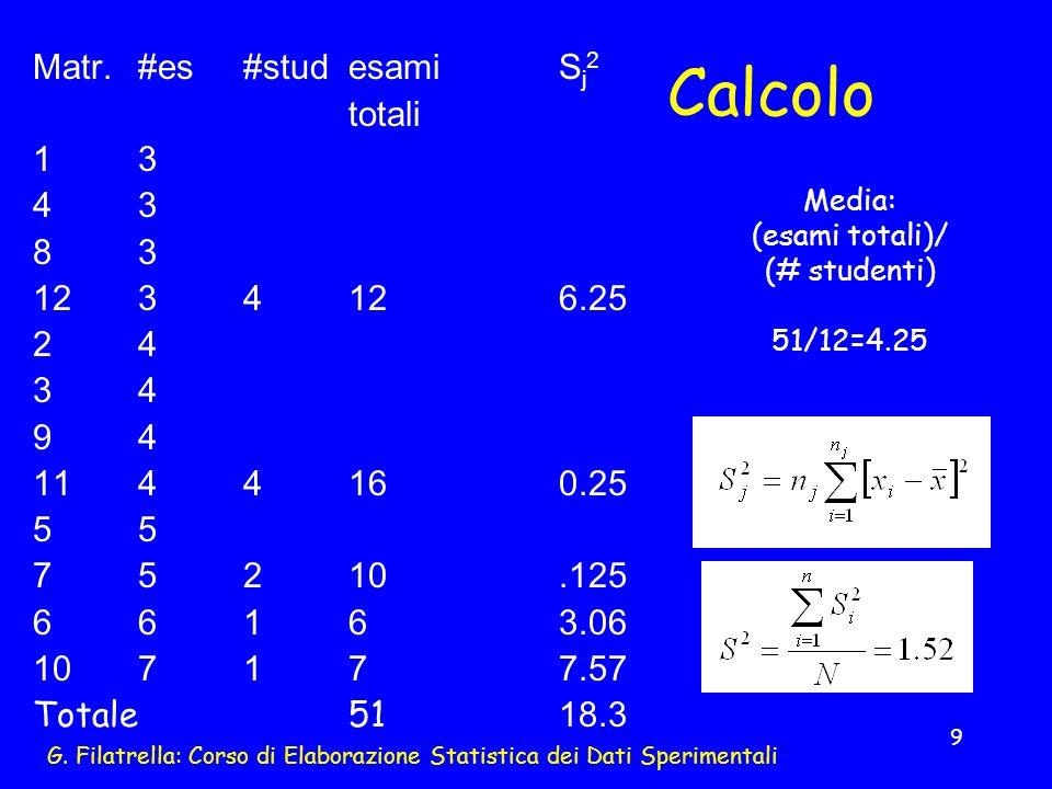 G. Filatrella: Corso di Elaborazione Statistica dei Dati Sperimentali 9 Calcolo Matr.#es#studesamiS j 2 totali 13 43 83 1234126.25 24 34 94 1144160.25