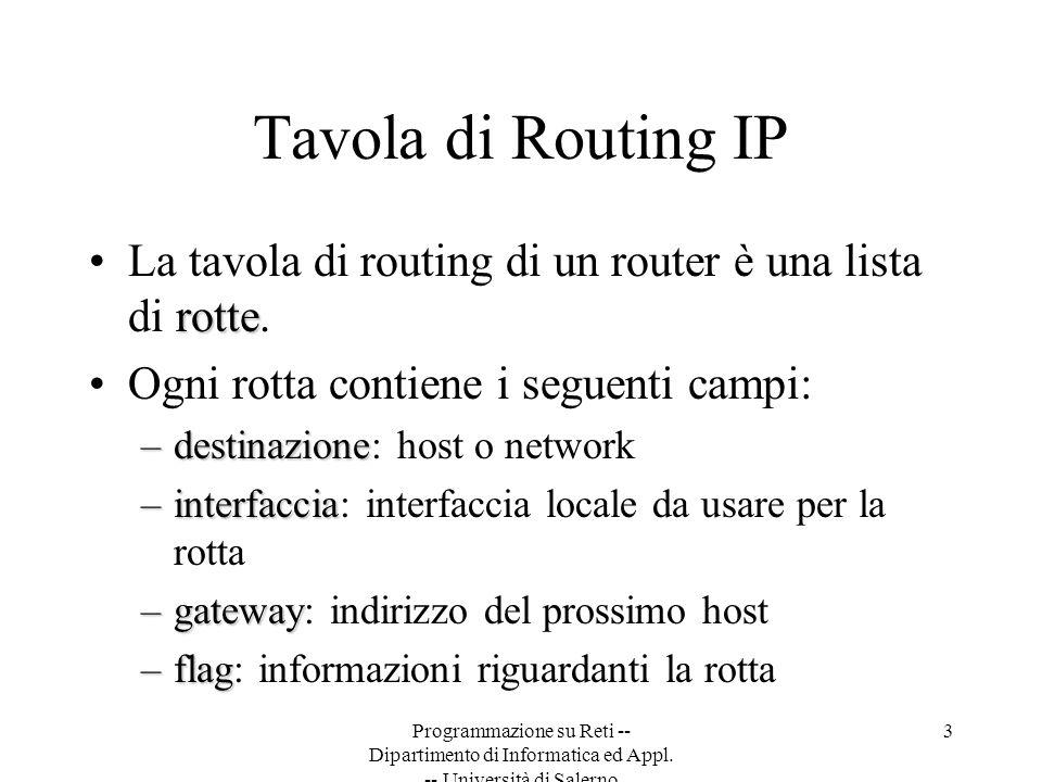 Programmazione su Reti -- Dipartimento di Informatica ed Appl. -- Università di Salerno 3 Tavola di Routing IP rotteLa tavola di routing di un router