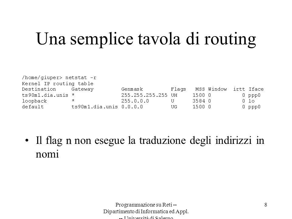 Programmazione su Reti -- Dipartimento di Informatica ed Appl. -- Università di Salerno 8 Una semplice tavola di routing nIl flag n non esegue la trad