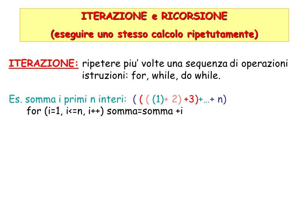 ITERAZIONE e RICORSIONE (eseguire uno stesso calcolo ripetutamente) ITERAZIONE: ripetere piu volte una sequenza di operazioni istruzioni: for, while,