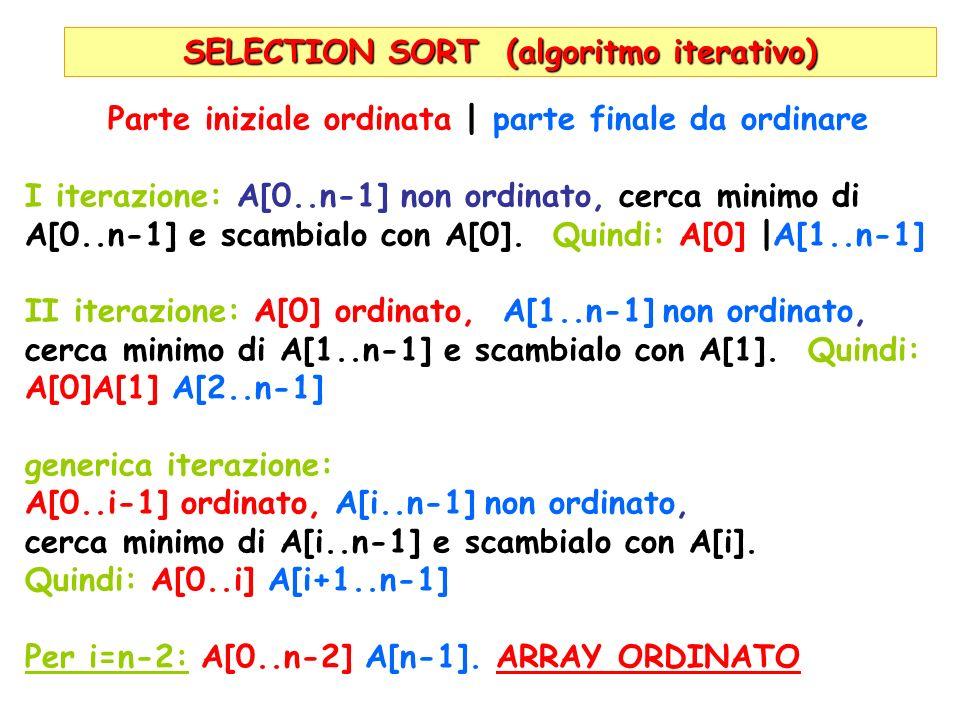 SELECTION SORT (algoritmo iterativo) Parte iniziale ordinata | parte finale da ordinare I iterazione: A[0..n-1] non ordinato, cerca minimo di A[0..n-1