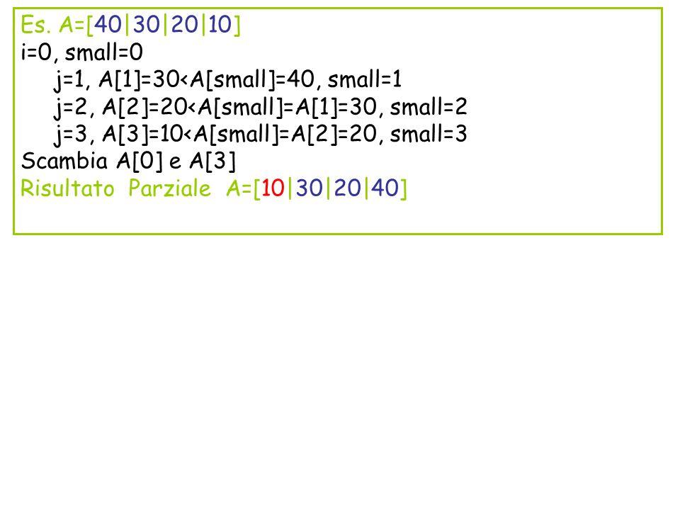 Es. A=[40|30|20|10] i=0, small=0 j=1, A[1]=30<A[small]=40, small=1 j=2, A[2]=20<A[small]=A[1]=30, small=2 j=3, A[3]=10<A[small]=A[2]=20, small=3 Scamb