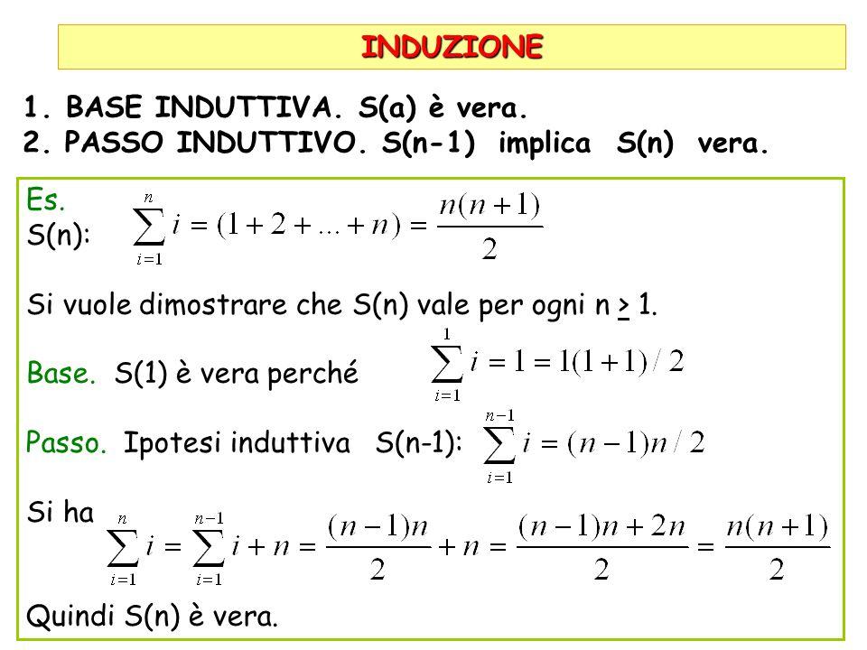 INDUZIONE 1.BASE INDUTTIVA. S(a) è vera. 2. PASSO INDUTTIVO. S(n-1) implica S(n) vera. Es. S(n): Si vuole dimostrare che S(n) vale per ogni n > 1. Bas