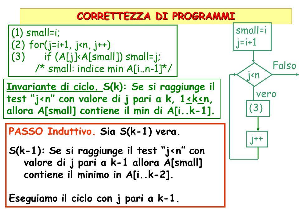 CORRETTEZZA DI PROGRAMMI (1)small=i; (2) for(j=i+1, j<n, j++) (3) if (A[j]<A[small]) small=j; /* small: indice min A[i..n-1]*/ small=i j=i+1 j<n Falso vero (3) j++ Invariante di ciclo.