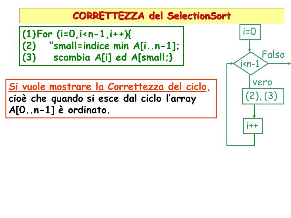 CORRETTEZZA del SelectionSort (1)For (i=0,i<n-1,i++){ (2) small=indice min A[i..n-1]; (3) scambia A[i] ed A[small;} i=0 i<n-1 Falso vero (2), (3) i++ Si vuole mostrare la Correttezza del ciclo, cioè che quando si esce dal ciclo larray A[0..n-1] è ordinato.