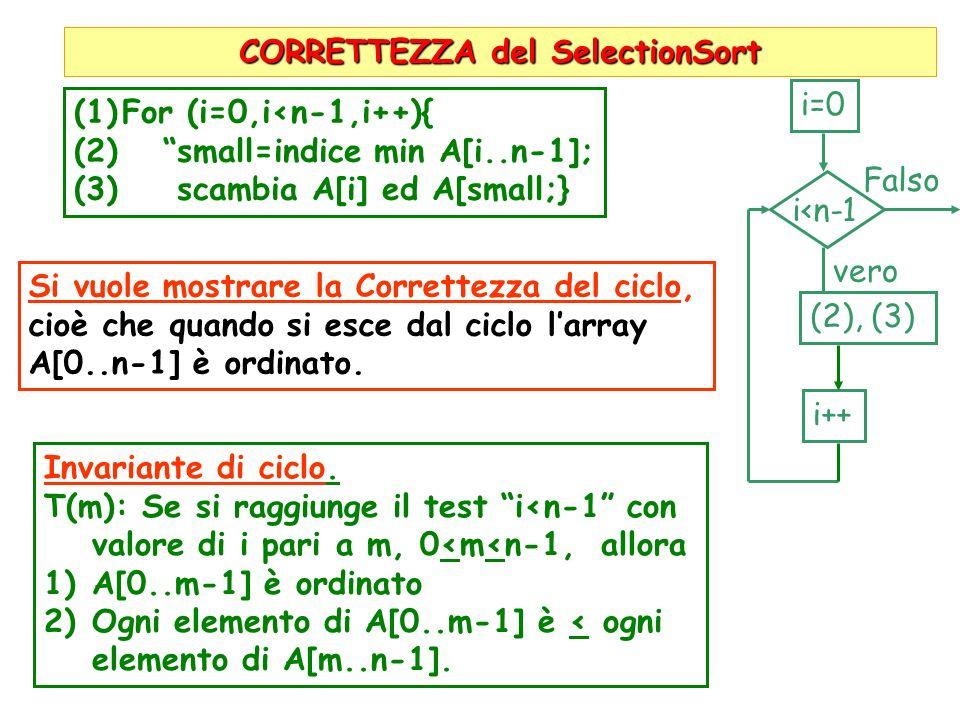 CORRETTEZZA del SelectionSort (1)For (i=0,i<n-1,i++){ (2) small=indice min A[i..n-1]; (3) scambia A[i] ed A[small;} i=0 i<n-1 Falso vero (2), (3) i++ Invariante di ciclo.