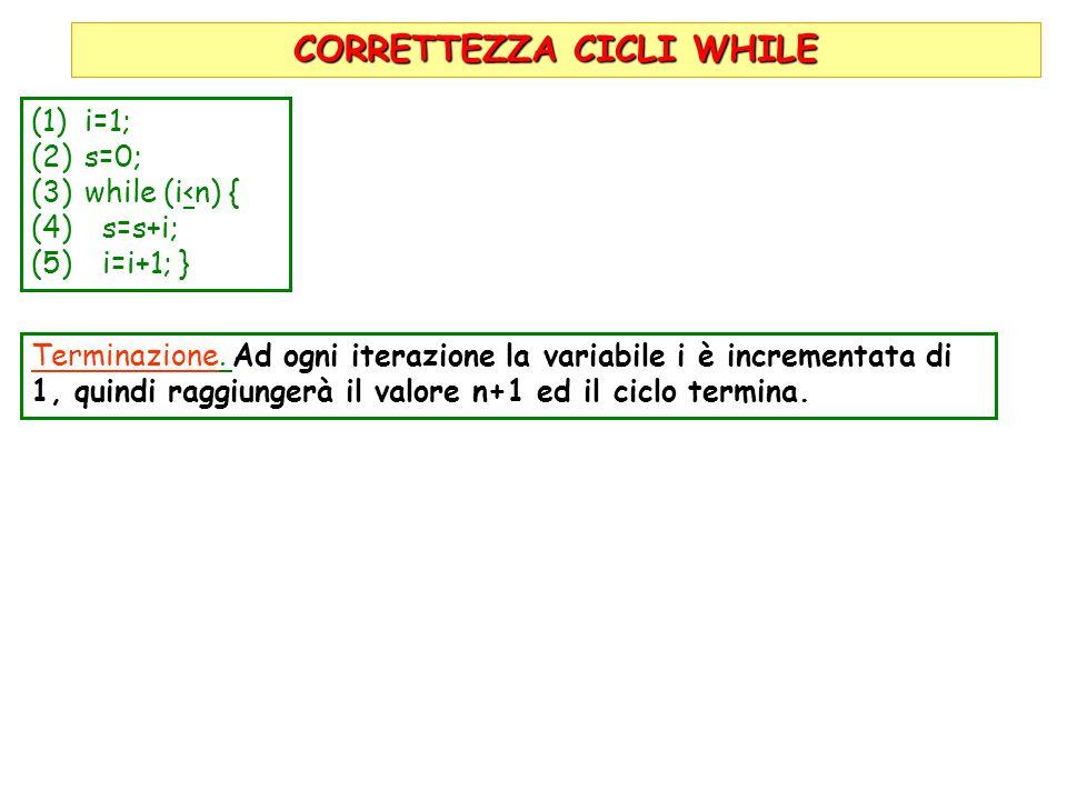 CORRETTEZZA CICLI WHILE (1)i=1; (2)s=0; (3)while (i<n) { (4) s=s+i; (5) i=i+1; } Terminazione. Ad ogni iterazione la variabile i è incrementata di 1,