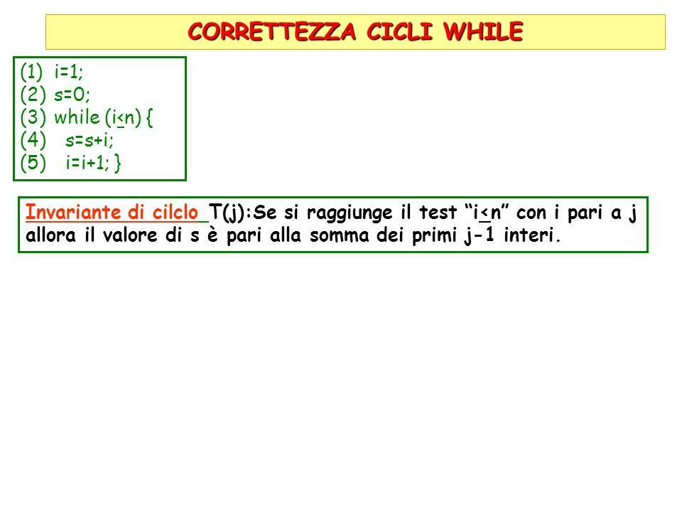 CORRETTEZZA CICLI WHILE (1)i=1; (2)s=0; (3)while (i<n) { (4) s=s+i; (5) i=i+1; } Invariante di cilclo T(j):Se si raggiunge il test i<n con i pari a j allora il valore di s è pari alla somma dei primi j-1 interi.