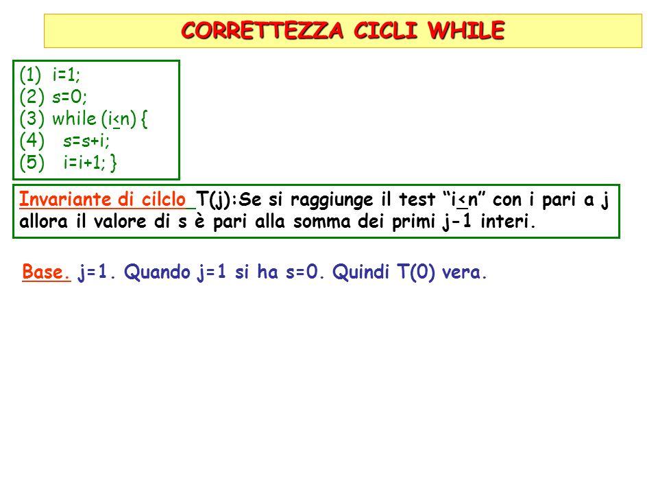 CORRETTEZZA CICLI WHILE (1)i=1; (2)s=0; (3)while (i<n) { (4) s=s+i; (5) i=i+1; } Base. j=1. Quando j=1 si ha s=0. Quindi T(0) vera. Invariante di cilc