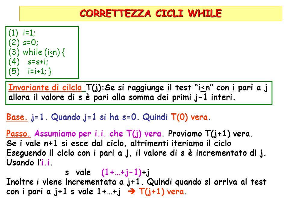 CORRETTEZZA CICLI WHILE (1)i=1; (2)s=0; (3)while (i<n) { (4) s=s+i; (5) i=i+1; } Base. j=1. Quando j=1 si ha s=0. Quindi T(0) vera. Passo. Assumiamo p