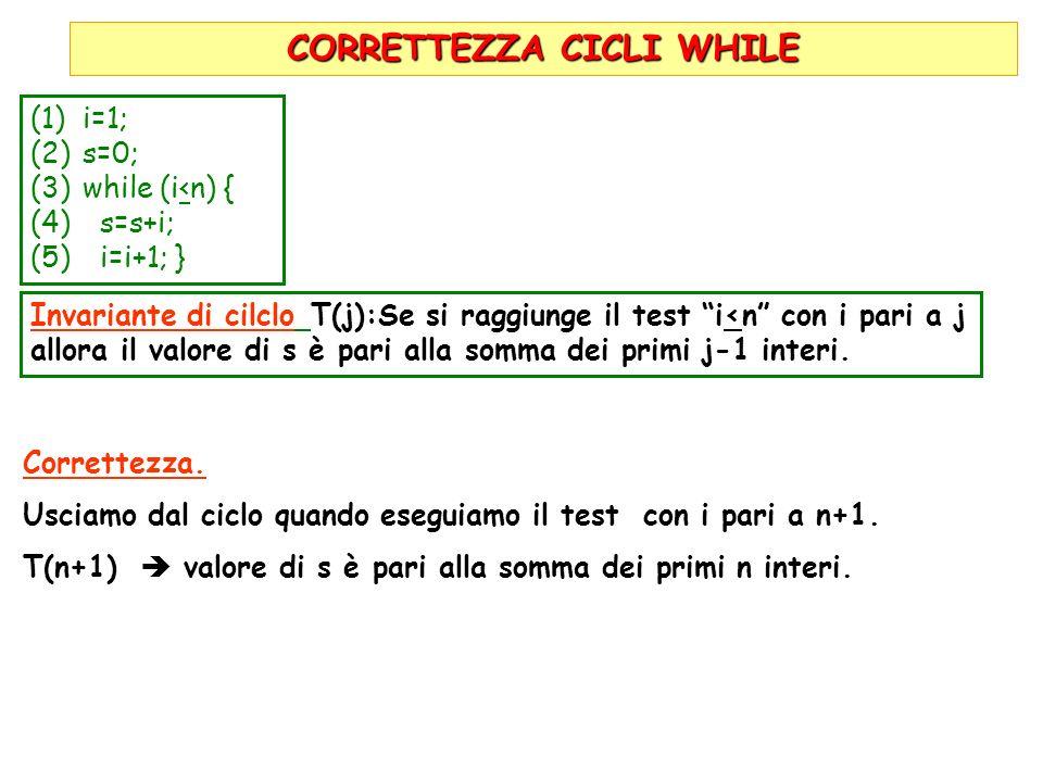 CORRETTEZZA CICLI WHILE (1)i=1; (2)s=0; (3)while (i<n) { (4) s=s+i; (5) i=i+1; } Correttezza. Usciamo dal ciclo quando eseguiamo il test con i pari a