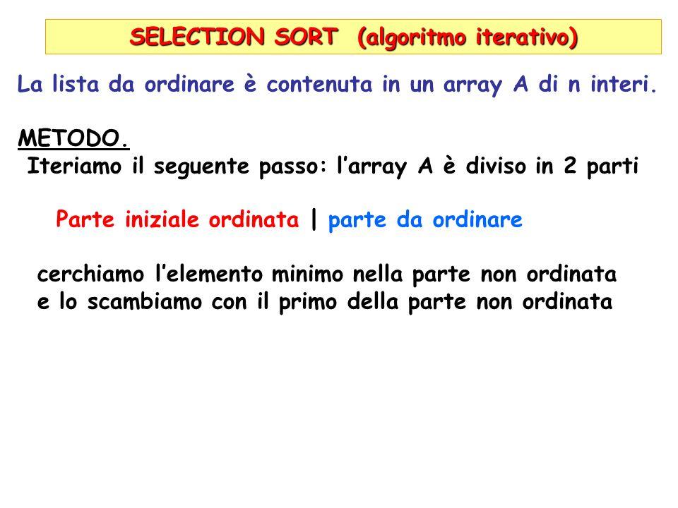 CORRETTEZZA del SelectionSort (1)For (i=0,i<n-1,i++) { (1) small=indice min A[i..n-1]; (2) scambia A[i] ed A[small;ù } Invariante.