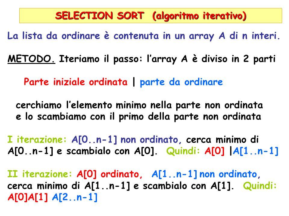 SELECTION SORT (algoritmo iterativo) Parte iniziale ordinata | parte da ordinare I iterazione: A[0..n-1] non ordinato, cerca minimo di A[0..n-1] e scambialo con A[0].