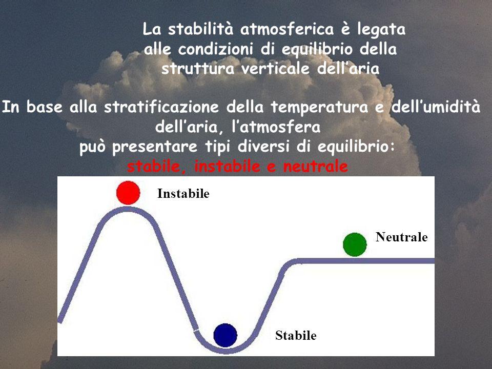 La stabilità atmosferica è legata alle condizioni di equilibrio della struttura verticale dellaria In base alla stratificazione della temperatura e de