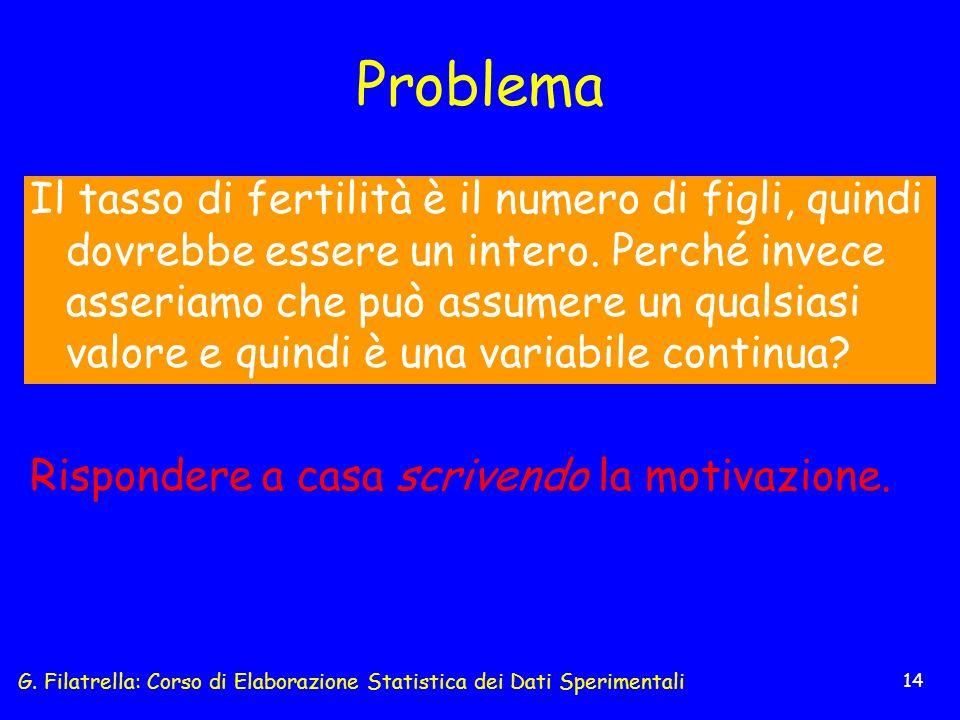 G. Filatrella: Corso di Elaborazione Statistica dei Dati Sperimentali 14 Problema Il tasso di fertilità è il numero di figli, quindi dovrebbe essere u