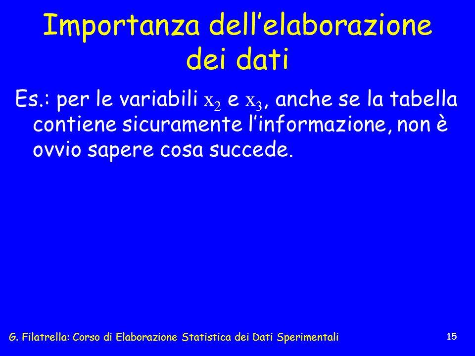 G. Filatrella: Corso di Elaborazione Statistica dei Dati Sperimentali 15 Importanza dellelaborazione dei dati Es.: per le variabili x 2 e x 3, anche s