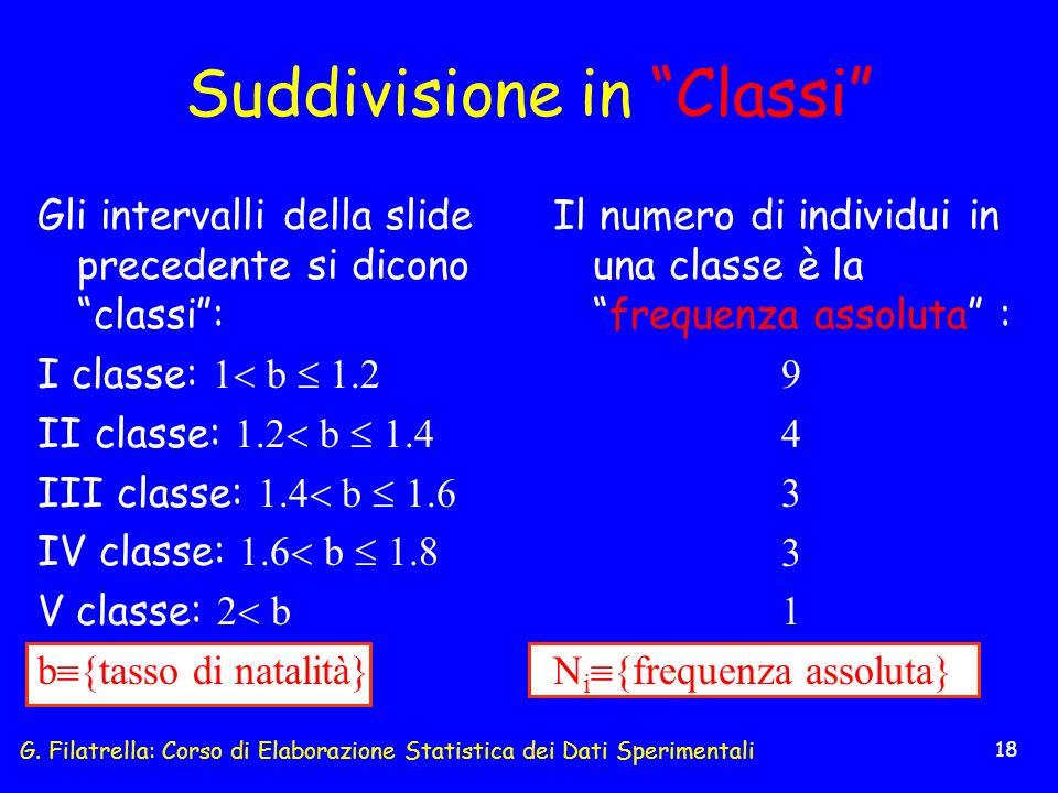 G. Filatrella: Corso di Elaborazione Statistica dei Dati Sperimentali 18 Suddivisione in Classi Gli intervalli della slide precedente si dicono classi