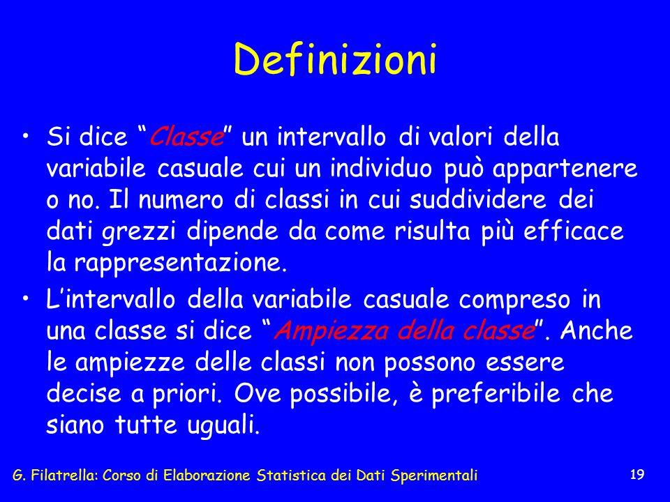 G. Filatrella: Corso di Elaborazione Statistica dei Dati Sperimentali 19 Definizioni Si dice Classe un intervallo di valori della variabile casuale cu