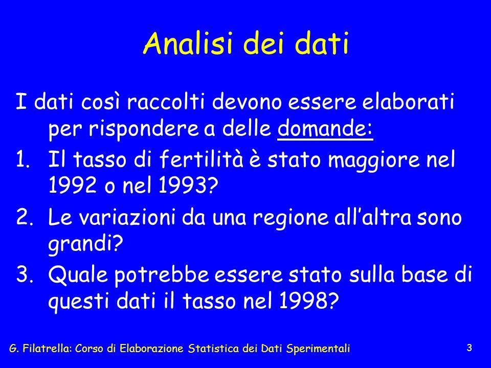 G. Filatrella: Corso di Elaborazione Statistica dei Dati Sperimentali 3 Analisi dei dati I dati così raccolti devono essere elaborati per rispondere a