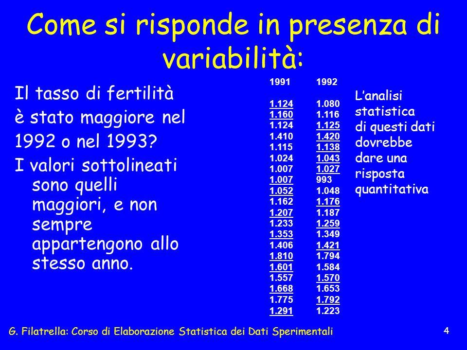 G. Filatrella: Corso di Elaborazione Statistica dei Dati Sperimentali 4 Come si risponde in presenza di variabilità: Il tasso di fertilità è stato mag