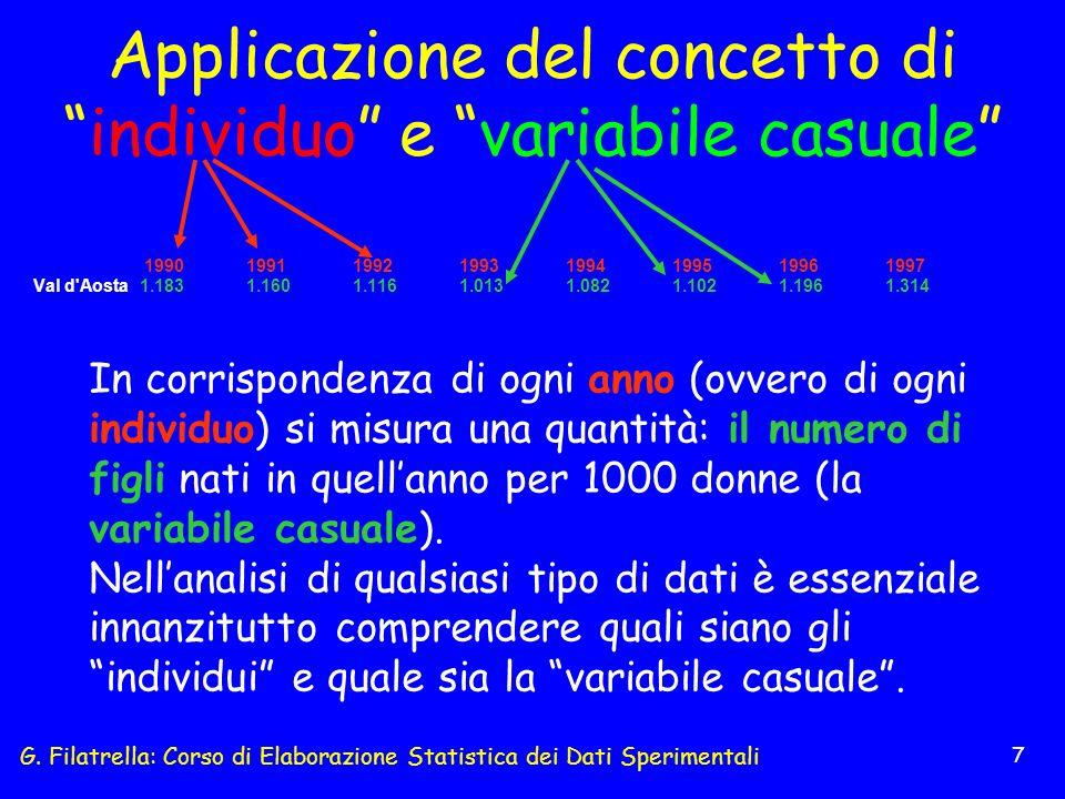 G. Filatrella: Corso di Elaborazione Statistica dei Dati Sperimentali 7 Applicazione del concetto diindividuo e variabile casuale 19901991199219931994