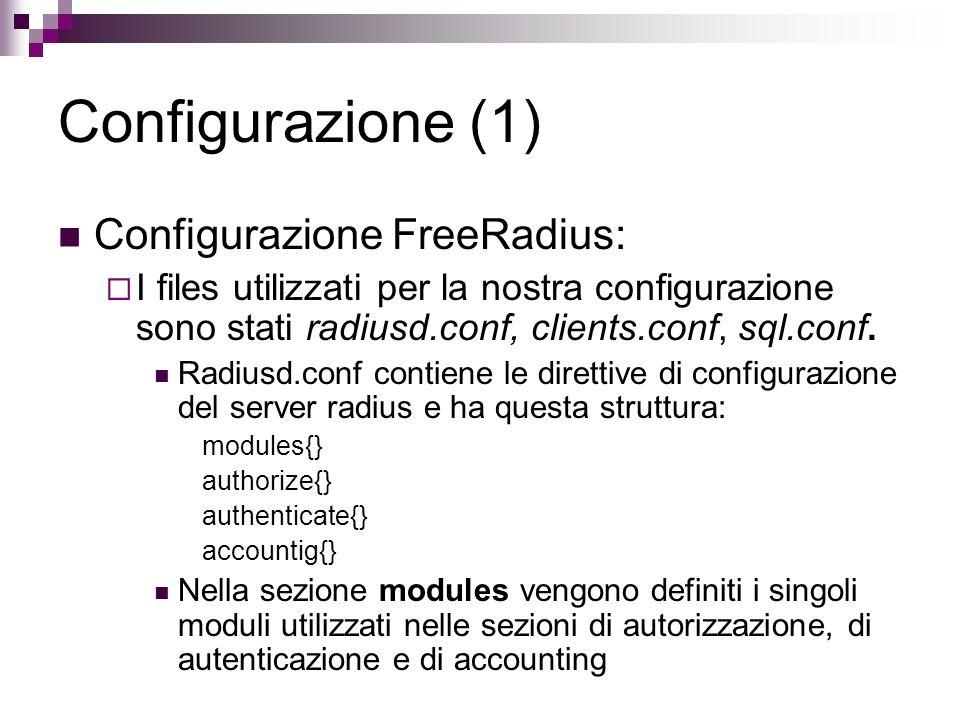Configurazione (1) Configurazione FreeRadius: I files utilizzati per la nostra configurazione sono stati radiusd.conf, clients.conf, sql.conf. Radiusd
