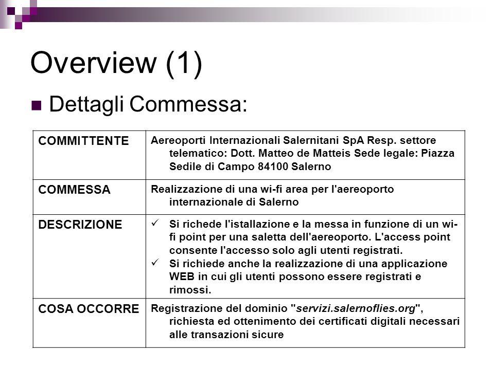 Overview (1) COMMITTENTE Aereoporti Internazionali Salernitani SpA Resp. settore telematico: Dott. Matteo de Matteis Sede legale: Piazza Sedile di Cam