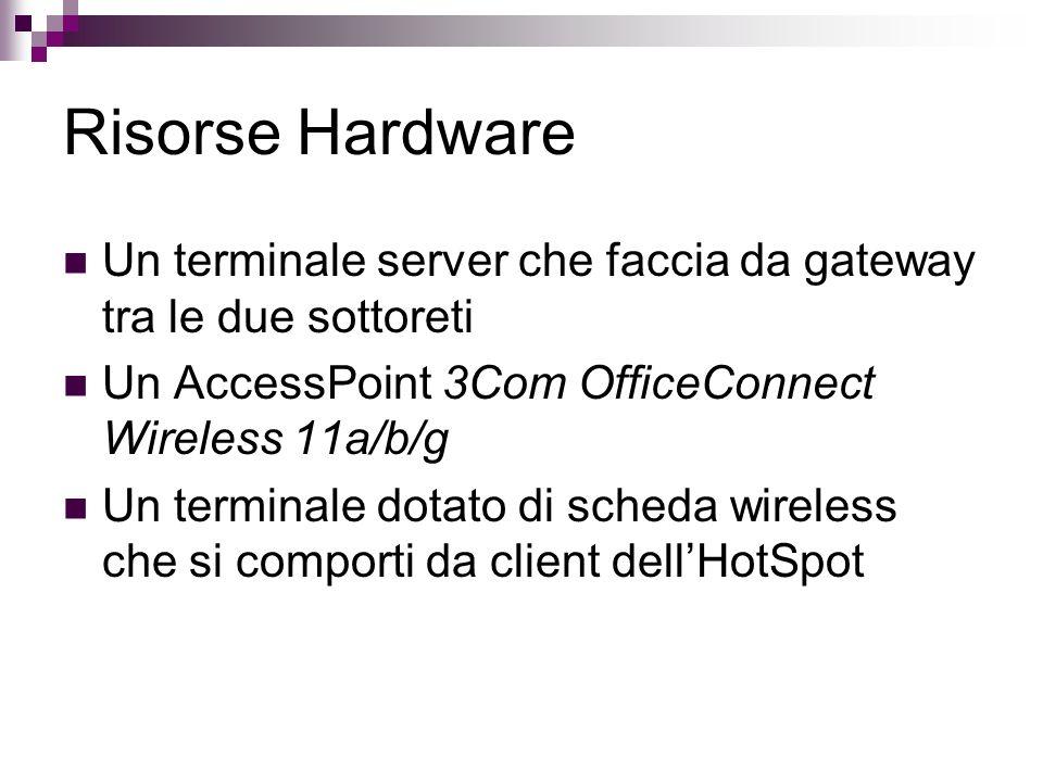 Risorse Hardware Un terminale server che faccia da gateway tra le due sottoreti Un AccessPoint 3Com OfficeConnect Wireless 11a/b/g Un terminale dotato