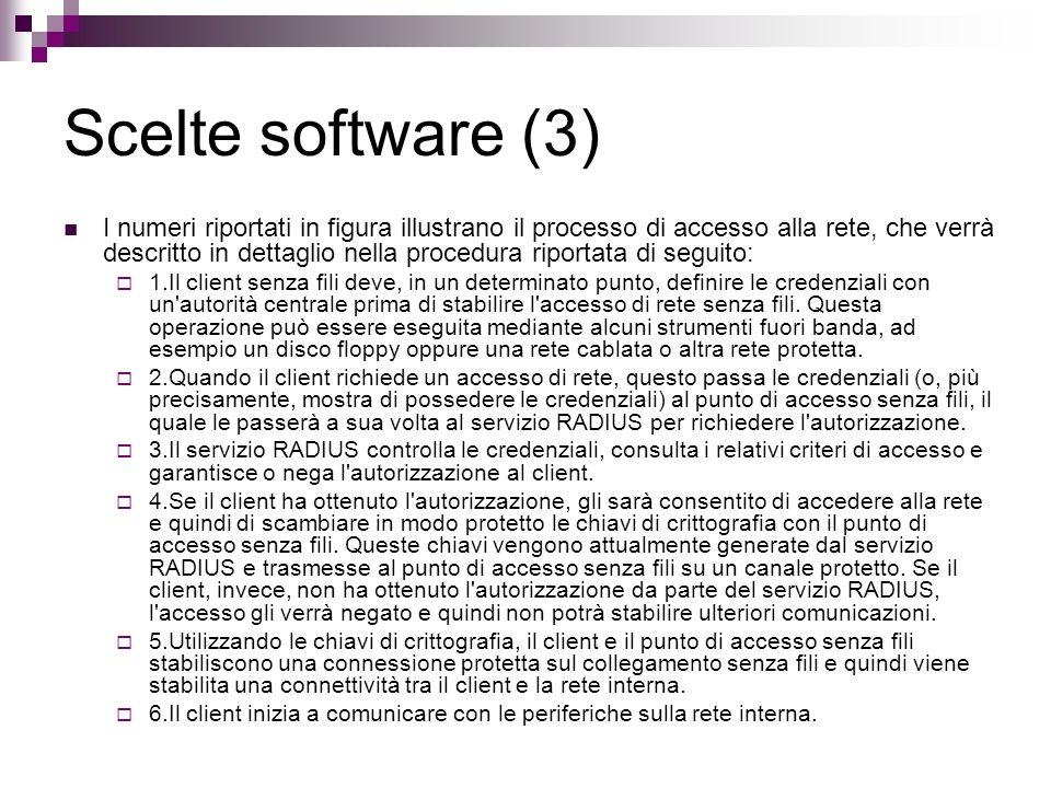 Scelte software (3) I numeri riportati in figura illustrano il processo di accesso alla rete, che verrà descritto in dettaglio nella procedura riporta
