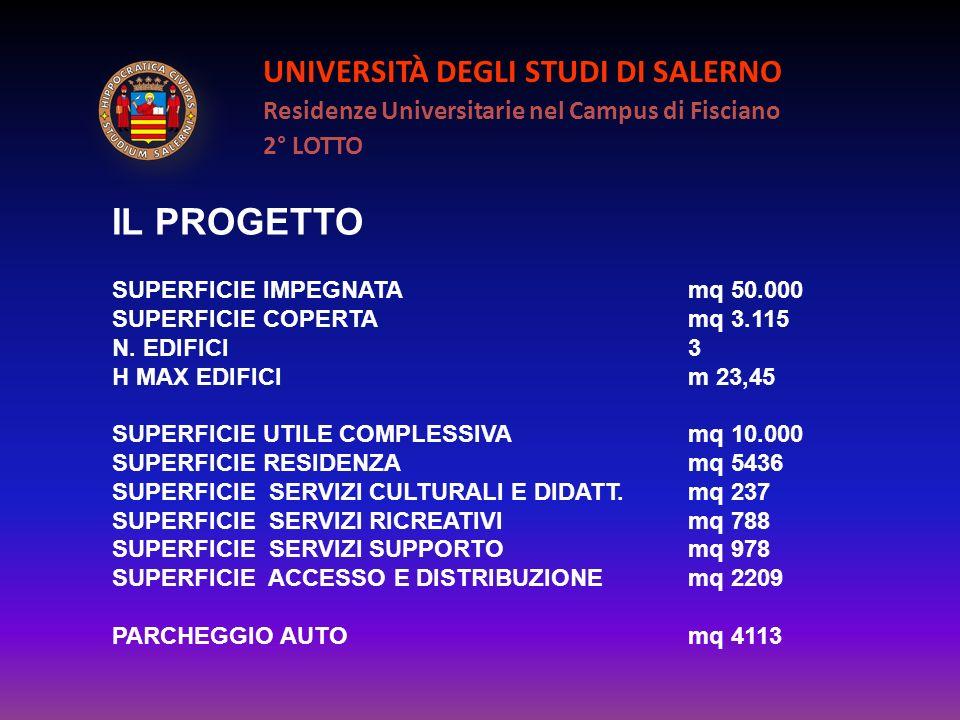 UNIVERSITÀ DEGLI STUDI DI SALERNO Residenze Universitarie nel Campus di Fisciano 2° LOTTO IL PROGETTO SUPERFICIE IMPEGNATAmq 50.000 SUPERFICIE COPERTA