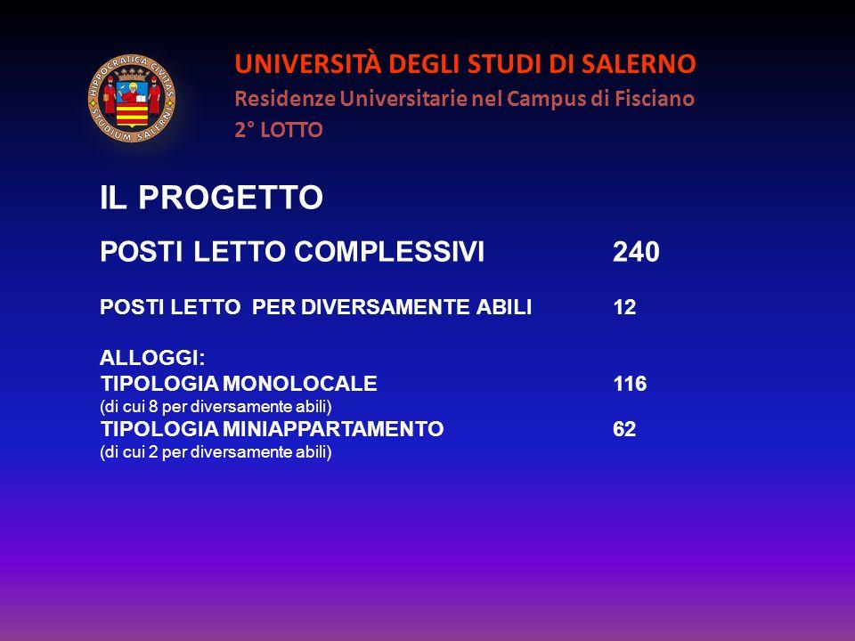 UNIVERSITÀ DEGLI STUDI DI SALERNO Residenze Universitarie nel Campus di Fisciano 2° LOTTO IL PROGETTO POSTI LETTO COMPLESSIVI240 POSTI LETTO PER DIVER