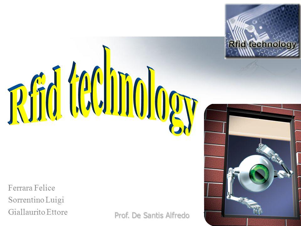 Sicurezza e privacy di RFID Breve Introduzione Contraffazioni e disturbo dei segnali Rfid middleware Classi di malware su Rfid Riferimenti bibliografici