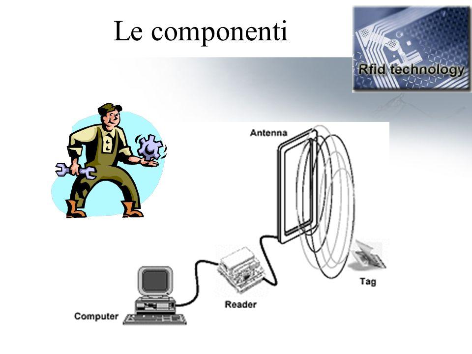 Il tag Noto anche come trasponder è il componente elettronico posto sugli oggetti da individuare.
