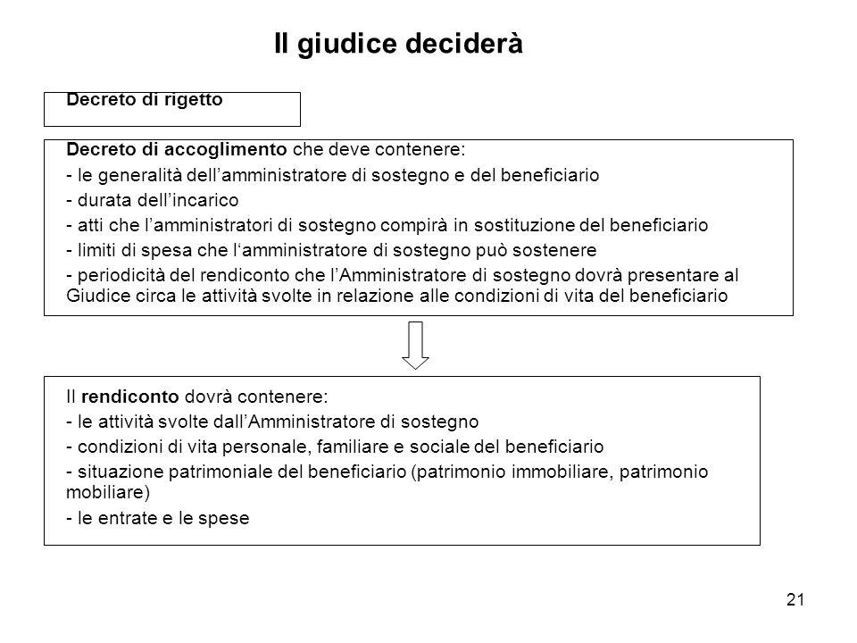 21 Il giudice deciderà Decreto di rigetto Decreto di accoglimento che deve contenere: - le generalità dellamministratore di sostegno e del beneficiari