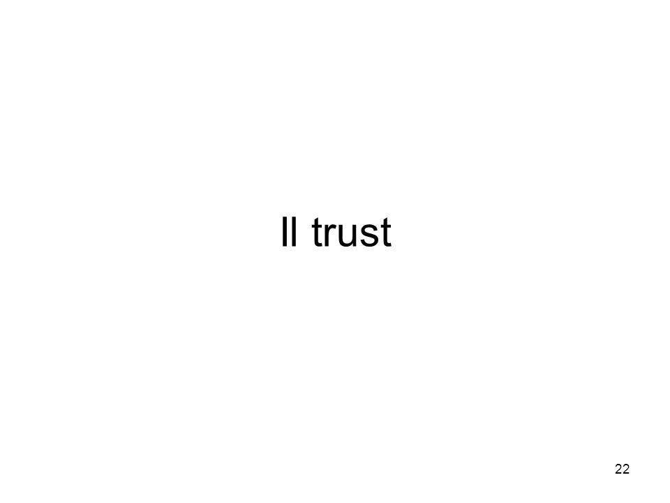22 Il trust