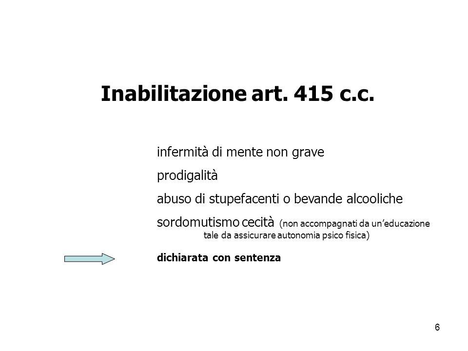 6 Inabilitazione art. 415 c.c. infermità di mente non grave prodigalità abuso di stupefacenti o bevande alcooliche sordomutismo cecità (non accompagna