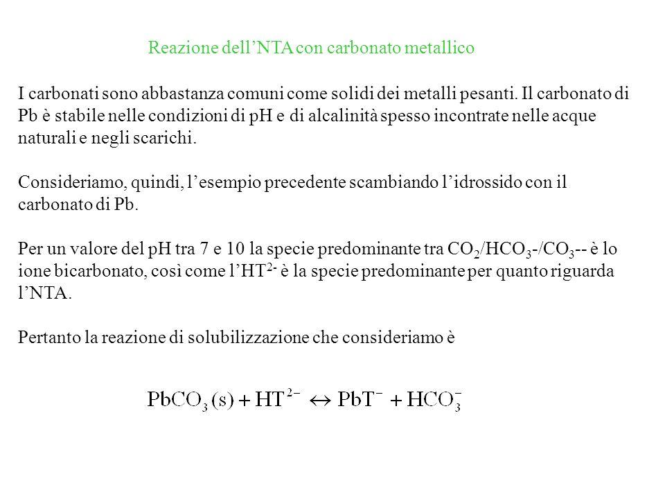 Reazione dellNTA con carbonato metallico I carbonati sono abbastanza comuni come solidi dei metalli pesanti.