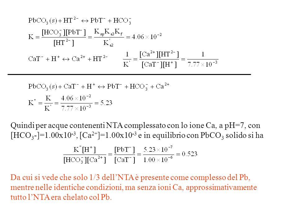 Quindi per acque contenenti NTA complessato con lo ione Ca, a pH=7, con [HCO 3 -]=1.00x10 -3, [Ca 2+ ]=1.00x10 -3 e in equilibrio con PbCO 3 solido si ha Da cui si vede che solo 1/3 dellNTA è presente come complesso del Pb, mentre nelle identiche condizioni, ma senza ioni Ca, approssimativamente tutto lNTA era chelato col Pb.