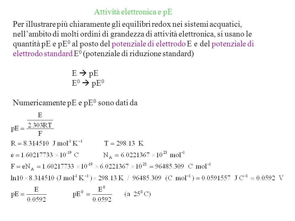 Attività elettronica e pE Per illustrare più chiaramente gli equilibri redox nei sistemi acquatici, nellambito di molti ordini di grandezza di attività elettronica, si usano le quantità pE e pE 0 al posto del potenziale di elettrodo E e del potenziale di elettrodo standard E 0 (potenziale di riduzione standard) E pE E 0 pE 0 Numericamente pE e pE 0 sono dati da