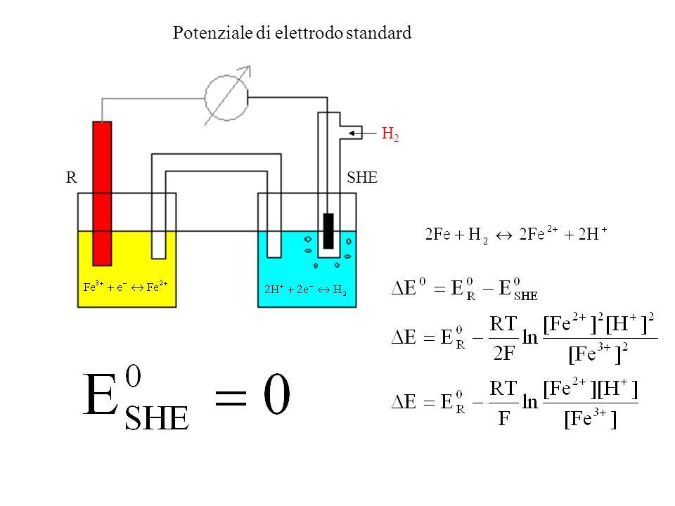 Potenziale di elettrodo standard H2H2 SHER