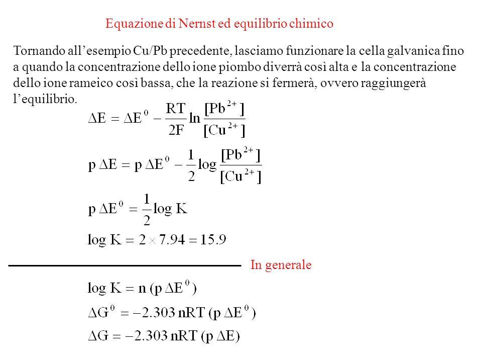 Equazione di Nernst ed equilibrio chimico Tornando allesempio Cu/Pb precedente, lasciamo funzionare la cella galvanica fino a quando la concentrazione dello ione piombo diverrà così alta e la concentrazione dello ione rameico così bassa, che la reazione si fermerà, ovvero raggiungerà lequilibrio.