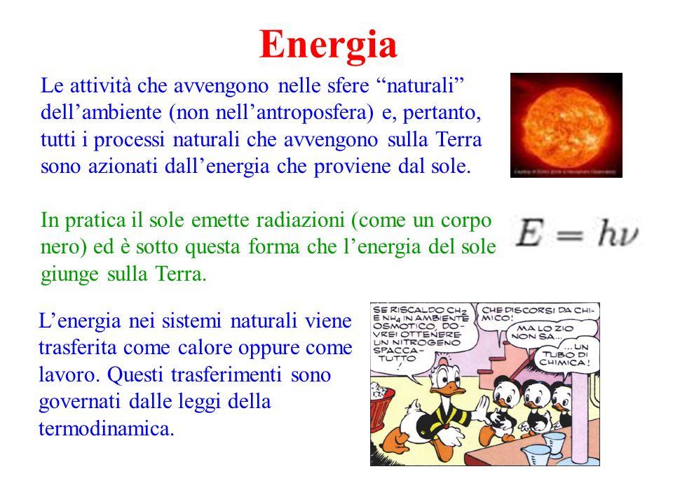 Energia Le attività che avvengono nelle sfere naturali dellambiente (non nellantroposfera) e, pertanto, tutti i processi naturali che avvengono sulla Terra sono azionati dallenergia che proviene dal sole.