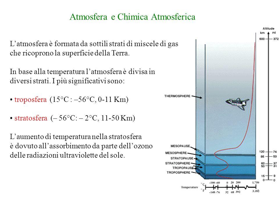 Atmosfera e Chimica Atmosferica Latmosfera è formata da sottili strati di miscele di gas che ricoprono la superficie della Terra.