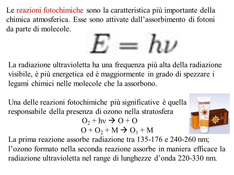 Le reazioni fotochimiche sono la caratteristica più importante della chimica atmosferica.
