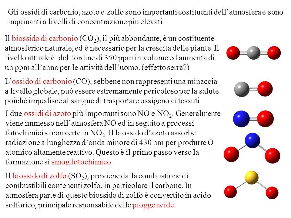 Gli ossidi di carbonio, azoto e zolfo sono importanti costituenti dellatmosfera e sono inquinanti a livelli di concentrazione più elevati.
