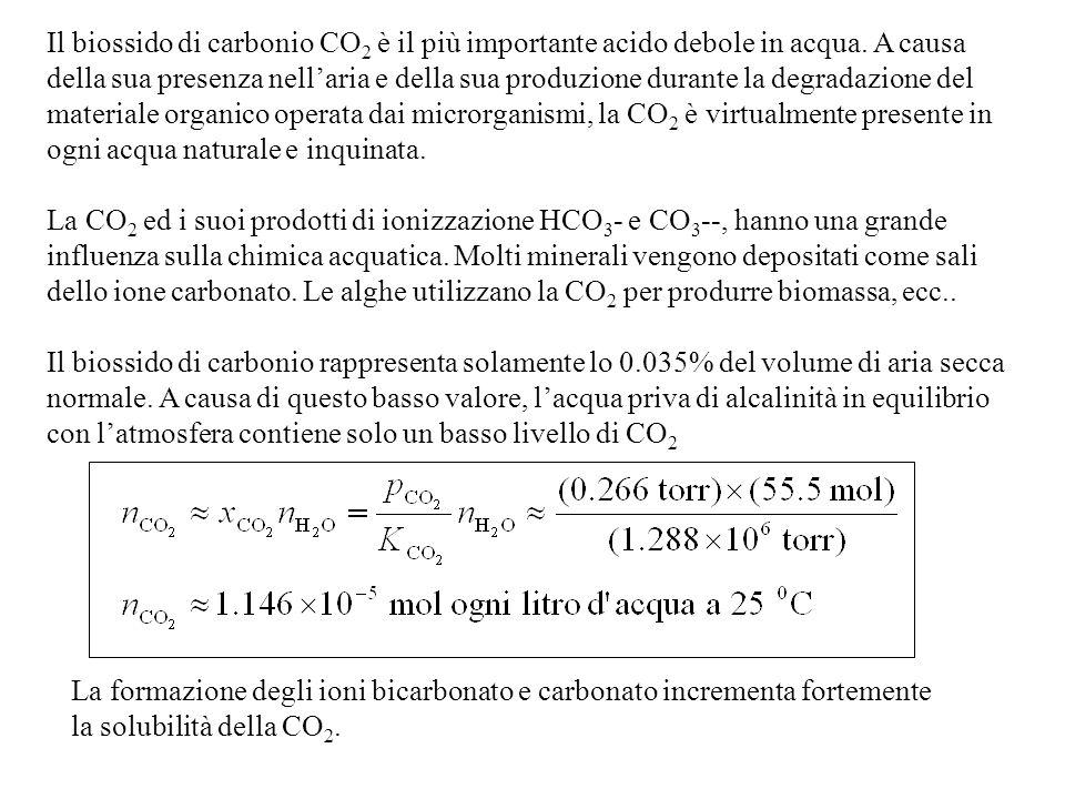 Il biossido di carbonio CO 2 è il più importante acido debole in acqua.